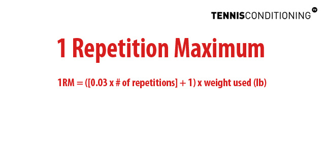 1 Repetition Maximum