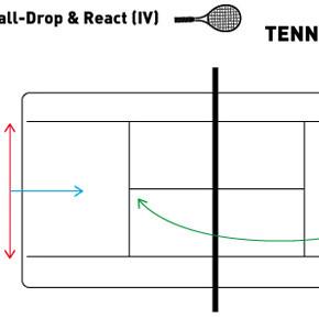 Tennis Agility Drills Diagram
