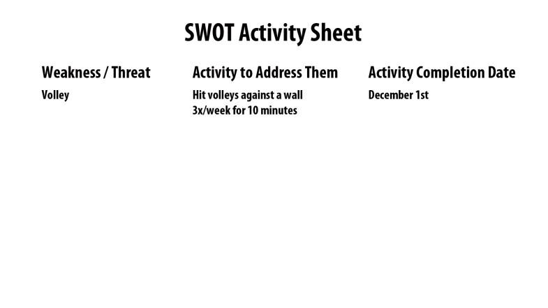 SWOT analysis activity sheet