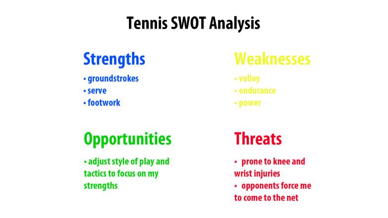 tennis SWOT analysis